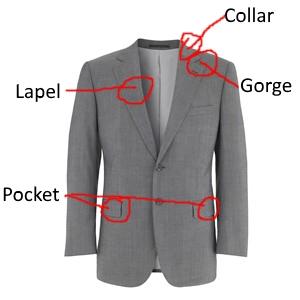 parts of a suit